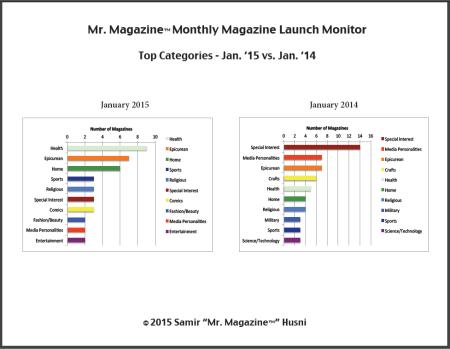 jan by category